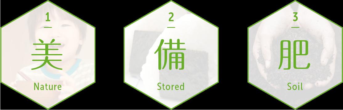 """3つの""""ビ"""""""